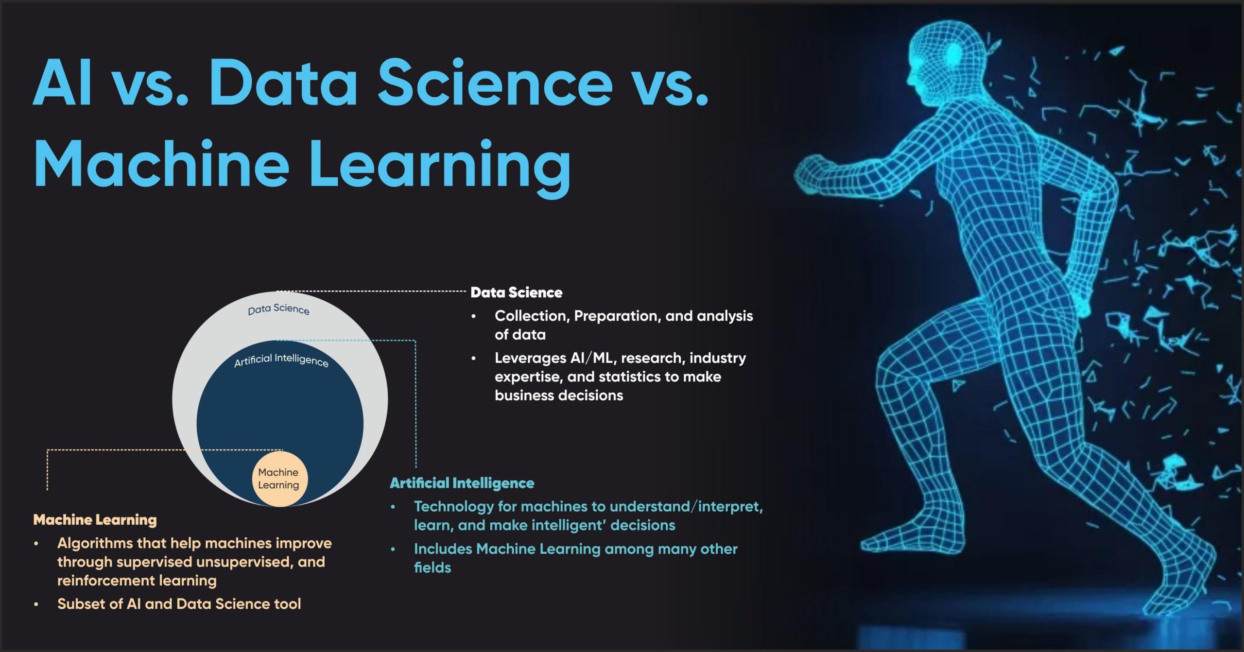 AI & ML vector diagram