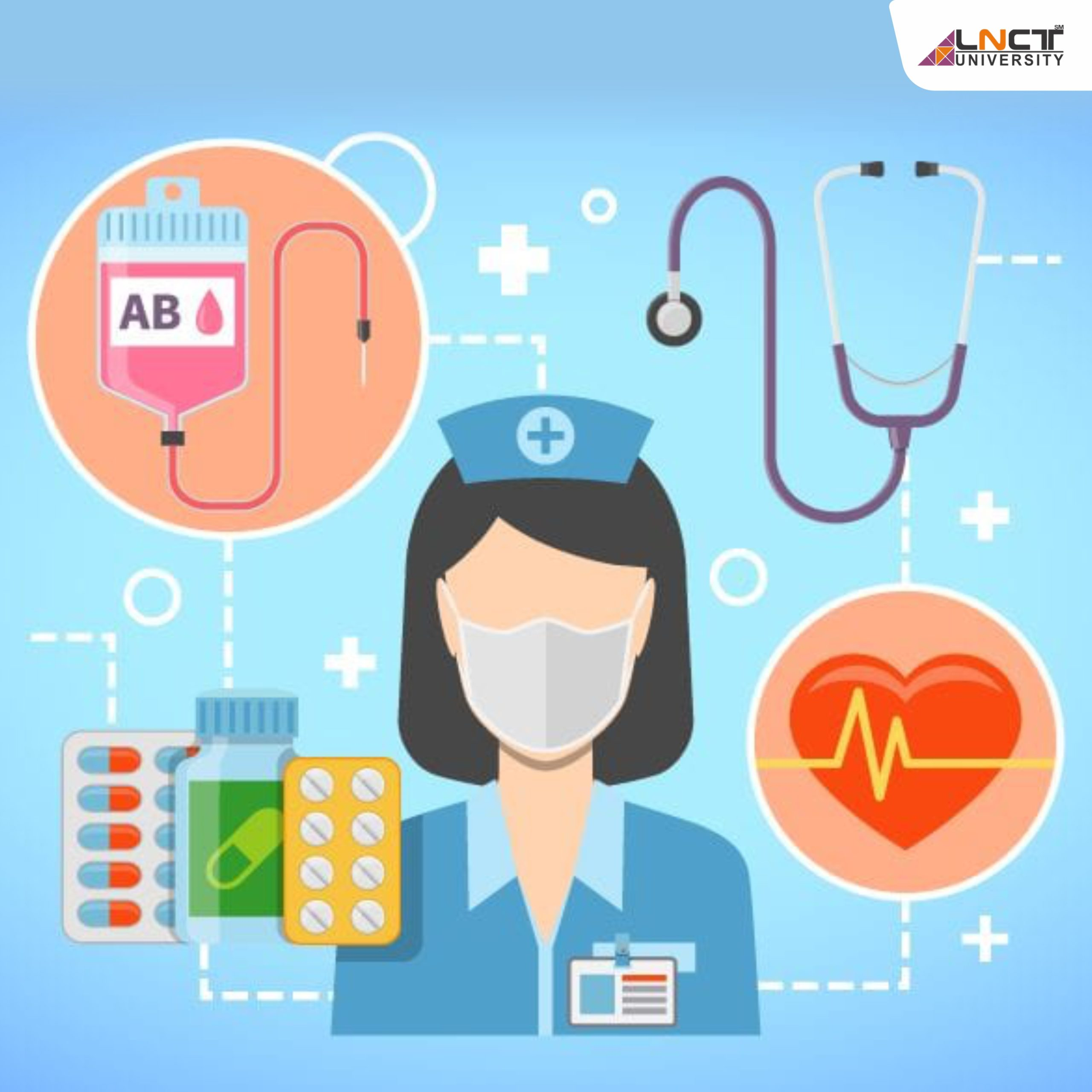 Paramedical College in Bhopal-2021 in Bhopalin Bhopal-2021