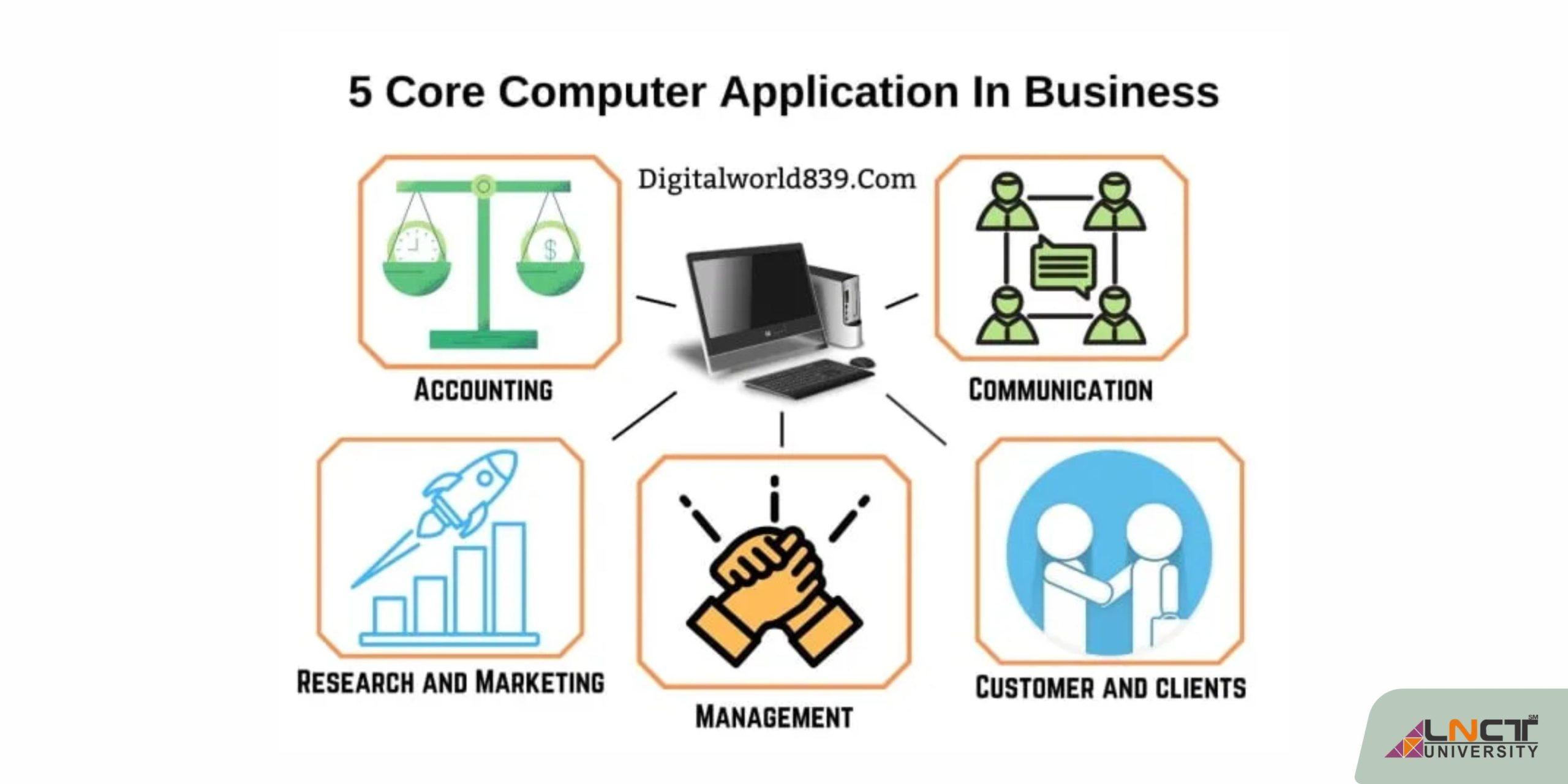 B.Com Computer Applications | LNCT University Bhopal, Madhya Pradesh