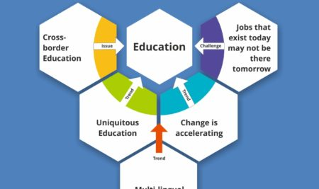 Globalization Of Education to Ameliorate Deployment